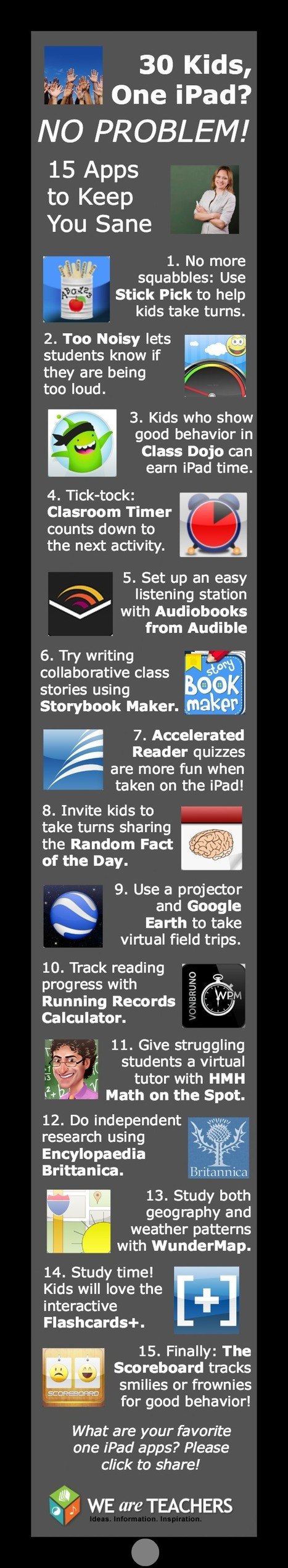 15 Apps for the One iPad Classroom - We Are Teachers | iPad in the Classroom | Scoop.it