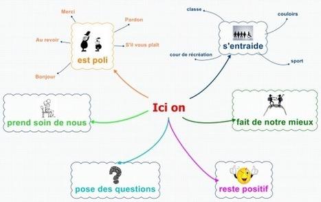 La facilitation graphique au service de l'apprentissage | Education & Technology | Scoop.it