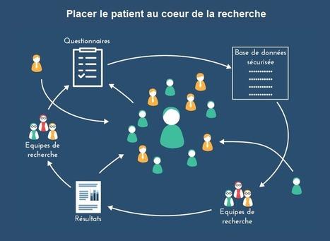 ComPaRe : Communauté de Patients pour la Recherche | SI, innovation & collaboration | Scoop.it