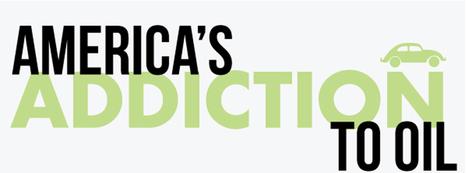 America's Addiction to Oil [Infographic] | Fuel Consumption | Scoop.it