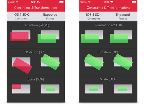 Constraints & Transformations | Reveal | iPhone and iPad Development | Scoop.it