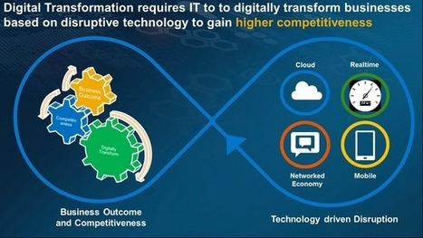 Digital Transformation and IT: The CIO´s balancing act  | ZDNet | smart cities | Scoop.it
