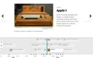 TimelineJs. Un des meilleurs outils pour creer des timelines - Les Outils Tice   TIC et TICE mais... en français   Scoop.it