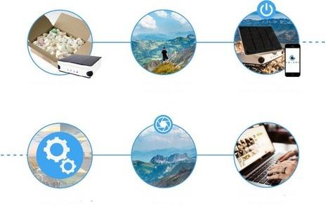 Les produits d'Enlaps pour réaliser des timelapses   Startup technologique - Technology startup   Scoop.it