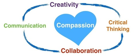 Making Compassion the Fifth C of Learning | Education Matters | Scoop.it
