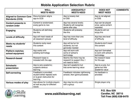 Teachers Rubric for Selecting Mobile Apps ~ Educational Technology and Mobile Learning | mobile learning | Scoop.it