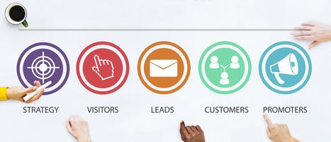 Marketing entrant ou inbound marketing,les 4 étapes expliquées clairement | Digital Marketing | Scoop.it
