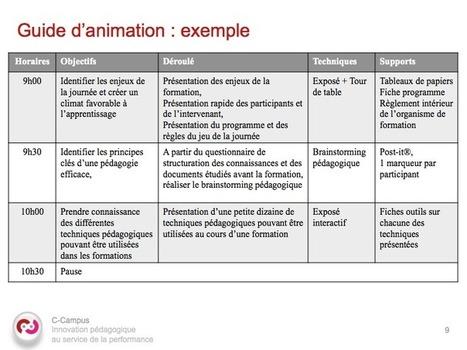 Le guide d'animation : un outil incontournable | Quatrième lieu | Scoop.it