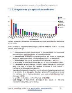 Etude de marché sectorielle réalisée par Linkidoc | Produits de e-santé | Scoop.it
