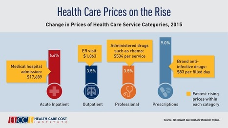 De-ranged: 2015 Health Care Cost and Utilization Report (HCCI) | Apropos health care | Scoop.it