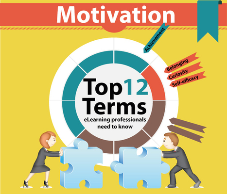 Motivation: Top 12 Terms eLearning Professionals Need to Know | Education & Gaming & Technology News | Scoop.it