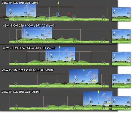 WyrmTale Games - Parallax Scrolling Backgrounds | Depth and Parallax in games | Scoop.it