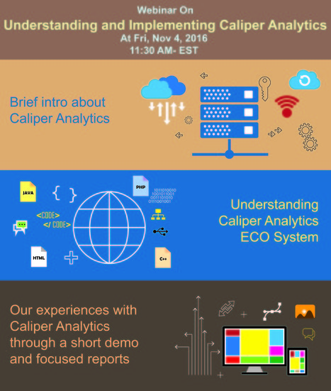 Understanding and Implementing Caliper Analytics | QA Thought Leaders | Scoop.it