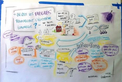 L'économie à visage humain et le faire ensemble | Résidence de co-design citoyen | Fab Labs au Québec | Scoop.it