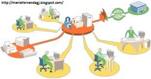 Comparación entre sistemas operativos multiusuarios, monousuarios y multitareas | Administración de sistemas operativos | Scoop.it