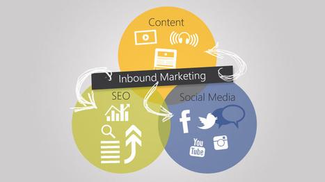 Inbound marketing : Trucs & astuces vérifiés pour créer une publication engageante & augmenter votre trafic ! | Marketing, écosystème en mode numérique | Scoop.it