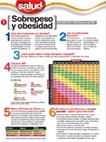 Sobrepeso y Obesidad: Mide tu salud | 7 de abril: Día Mundial de la Salud. World Health Day | Scoop.it