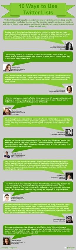 10 formas de usar las listas de Twitter | Sinapsisele 3.0 | Scoop.it