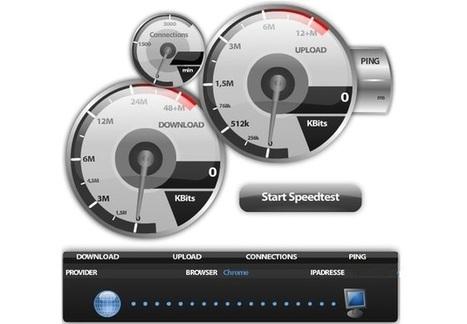 DSL speedtest, una app de Chrome para comprobar la velocidad de nuestra conexión | Recull diari | Scoop.it