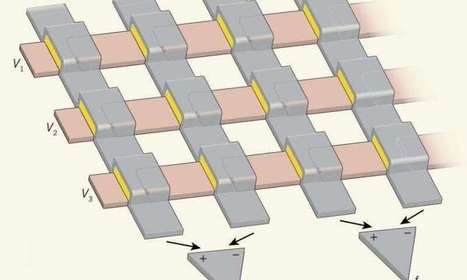 Researchers create first neural-network chip built just with memristors | Global Brain | Scoop.it