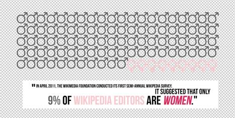 An artful response to Wikipedia's gender gap |  Art+#Feminism's 2015 - By Liz Pelly | Digital #MediaArt(s) Numérique(s) | Scoop.it