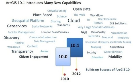A 2012 Esri GIS Look Ahead   Geographic Information Technology   Scoop.it