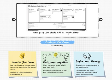 Canvanizer - Interactive Business Model Canvas | Startups and Venture Capital | Scoop.it