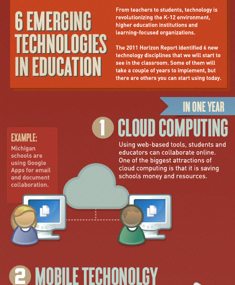 Six Emerging Technologies in Education Infographic | social media and digital marketing | Scoop.it