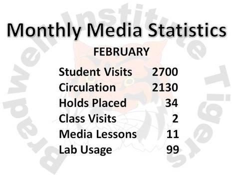 February Media Statistics | Bradwell Institute Media | Scoop.it