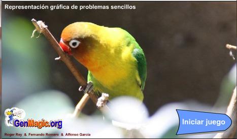 Numerales ordinales - genmagic | Revista GenMagic | Scoop.it
