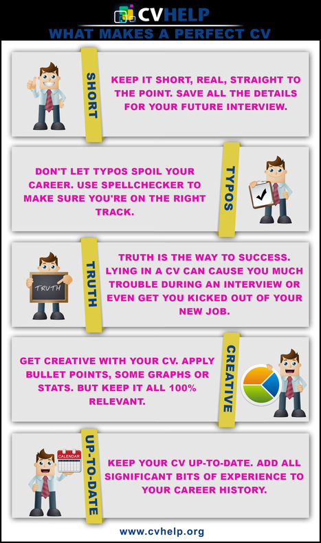 What Makes a Perfect CV | 5 MustHaves in Resume Format | Scoop.it