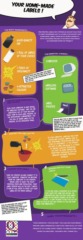 The recipe for successful colour label printing | Colour Label Printers | Scoop.it