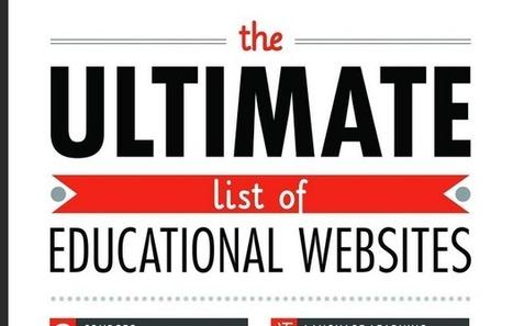 Una lista di siti educativi | ESL links for my students | Scoop.it