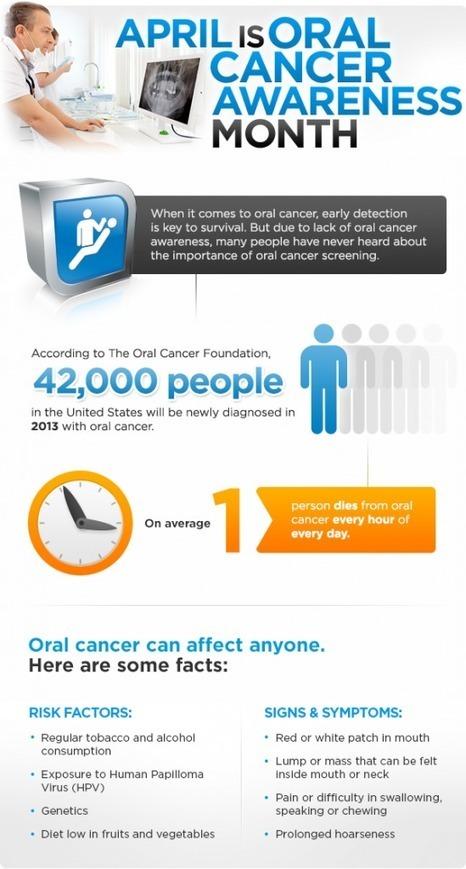 April is Oral Cancer Awareness Month | The Smile Generation [official blog] | DentalNews | Scoop.it