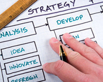 Designing Course Strategy based on Target Audience   Custom Training and eLearning Blog   Education Tech & Tools   Scoop.it