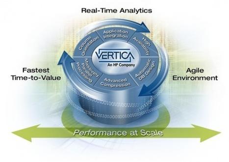 New Features in HP Vertica 7.0 | aodba | Scoop.it