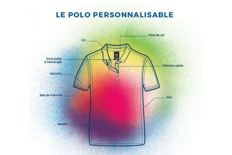 TBS permet de personnaliser son polo | Customisation industrielle | Scoop.it