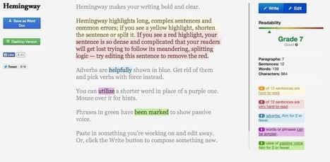Hemingway: Diagnosing Your Grammar Symptoms | Web Design Ideas | Scoop.it