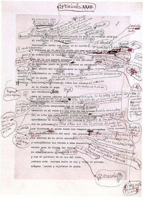 Les poèmes de Picasso - peindre avec les mots | Les Mots et les Langues | Scoop.it