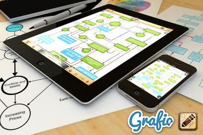 Grafio - Diagrams & ideas (Productivity) | Representando el conocimiento | Scoop.it