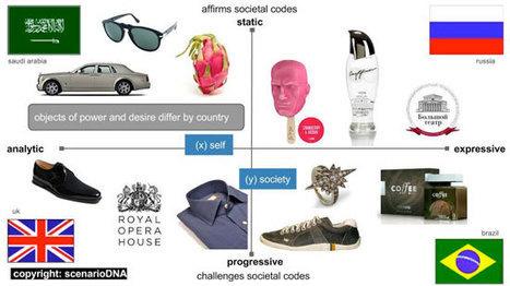 Visualising Culture using Semiotics | Integrated Brand Communications | Scoop.it