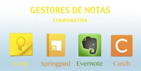 Comparativa entre gestores de notas: Springpad, Keep, Evernote y Catch | Docens Excellentiam UVa | Scoop.it