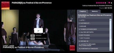 IL Y A 6 ANS...Vidéos et spectacles vivants sur Internet pour la chaine Arte | Clic France | Scoop.it