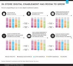 Compras en tiendas físicas enriquecidas con tecnología | | Edición en digital | Scoop.it
