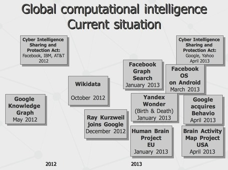 Global computational intelligence | Global Brain | Scoop.it