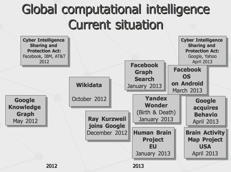 Global computational intelligence | Papers | Scoop.it