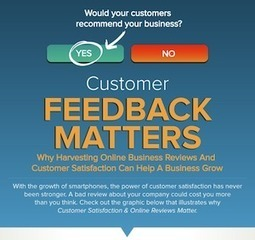 [Infographic] In a Mobile World Customer Reviews Matter More Than Ever Before | Mobile Tools | Scoop.it