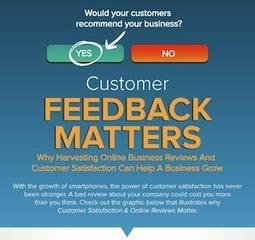 [Infographic] In a Mobile World Customer Reviews Matter More Than Ever Before | digital marketing strategy | Scoop.it