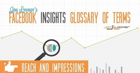 Ultimate Guide: Facebook Insights Glossary of Terms [Infographic] | Tout sur Facebook | Scoop.it