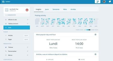 WordPress Insights. Un nouvel indicateur dans les stats de votre blog | Les outils du Web 2.0 | Scoop.it